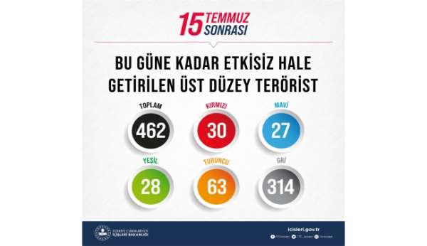 Bakan Soylu, 15 Temmuzdan bugüne kadar olan terörle mücadele verilerini paylaştı