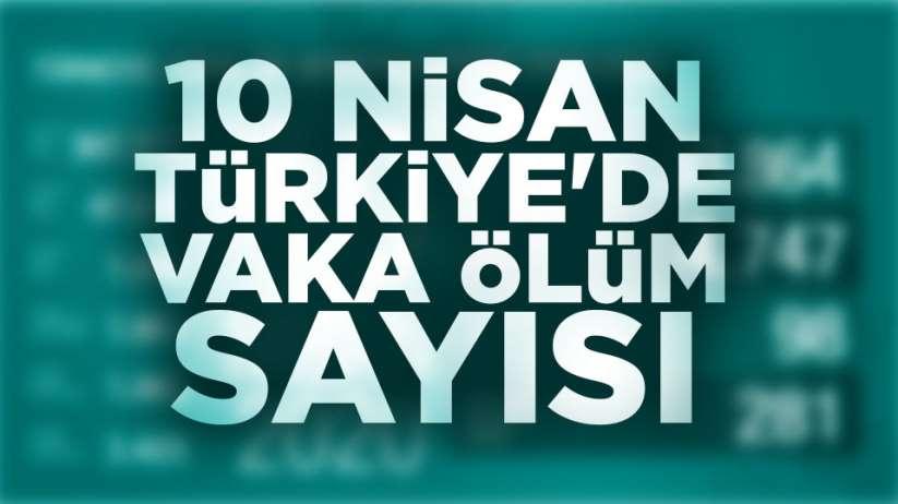10 Nisan Türkiye'de vaka ölüm sayısı