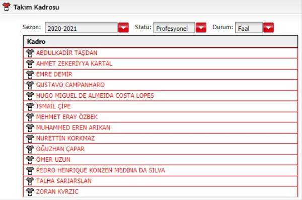 Kayserispor'da 14 futbolcunun lisansı çıktı