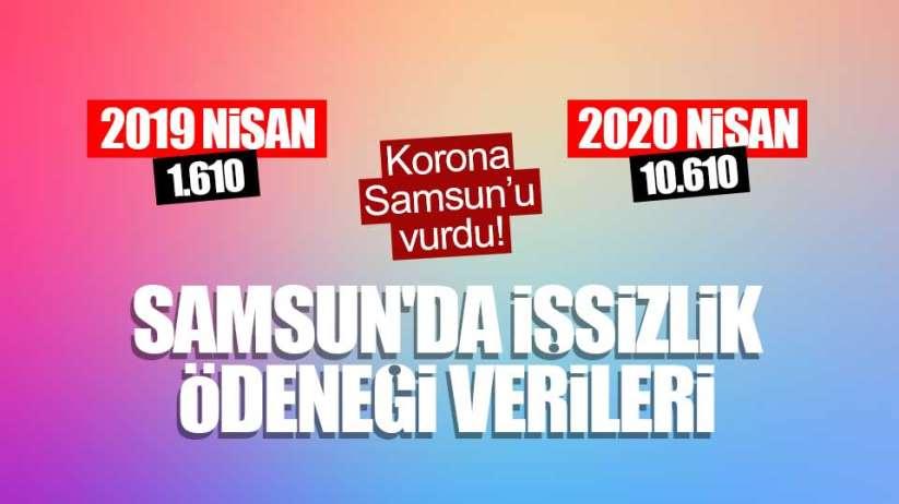 Samsun'da 10 bin kişi işsizlik ödeneğine başvurdu