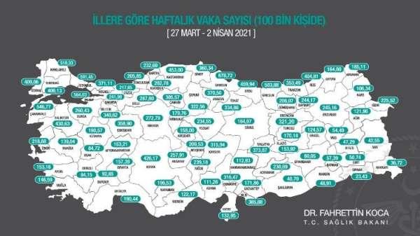 Bakan Koca açıkladı: Sinopta yoğun bakım doluluğu yüzde 80i aştı