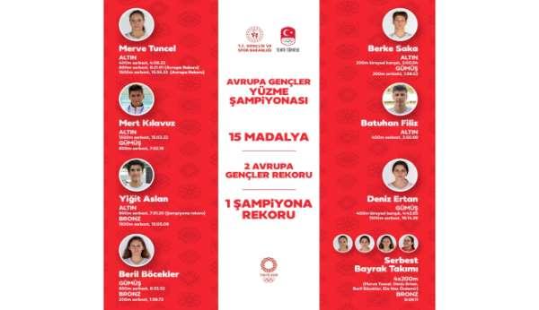 Bakan Kasapoğlundan milli yüzücülere tebrik