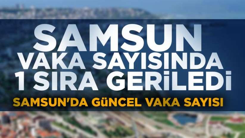 Samsun'da korona virüsü güncel vaka sayısı