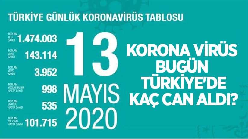 Korona virüs bugün Türkiye'de kaç can aldı?