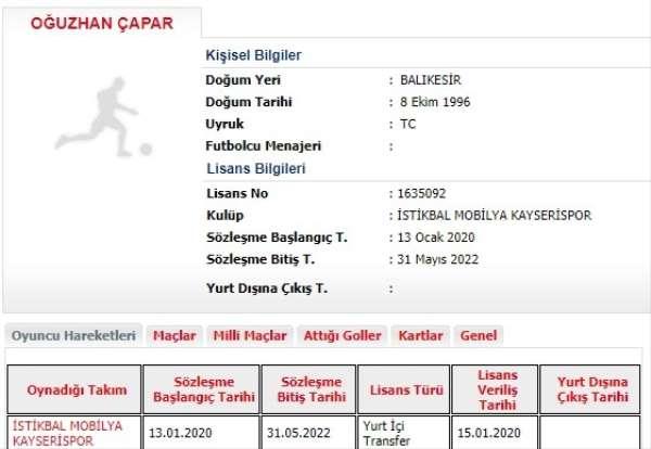Oğuzhan Çapar'ın lisansı çıkartıldı