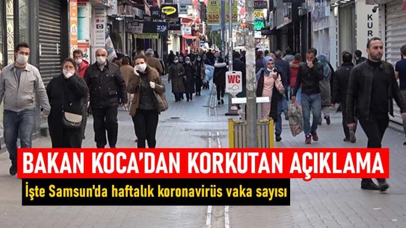 Samsun'da haftalık koronavirüs vaka sayısı