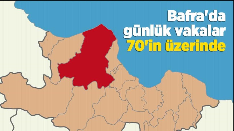 Bafra'da günlük vakalar 70'in üzerinde