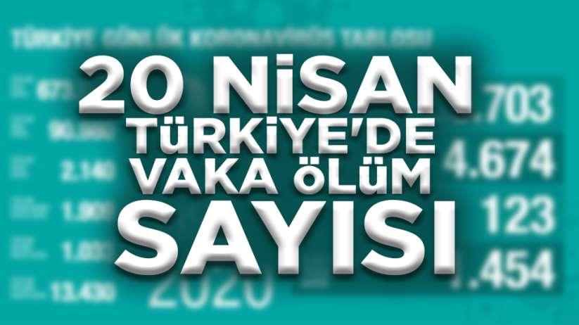 20 Nisan Türkiye'de vaka ölüm sayısı