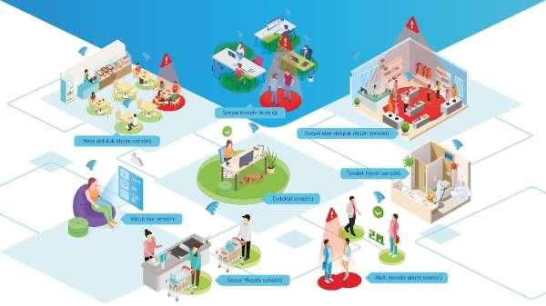 Fabrika, okul, AVM ve restoranlarda sosyal mesafe ile doluluk sensörlerle yöneti