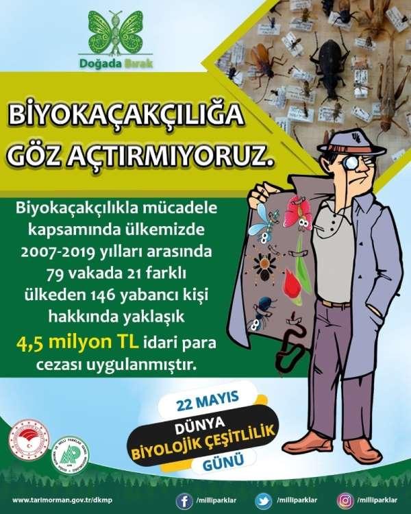Bakan Pakdemirli'den 22 Mayıs Uluslararası Biyolojik Çeşitlilik Günü mesajı