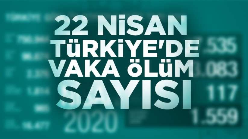 22 Nisan Türkiye'de vaka ölüm sayısı