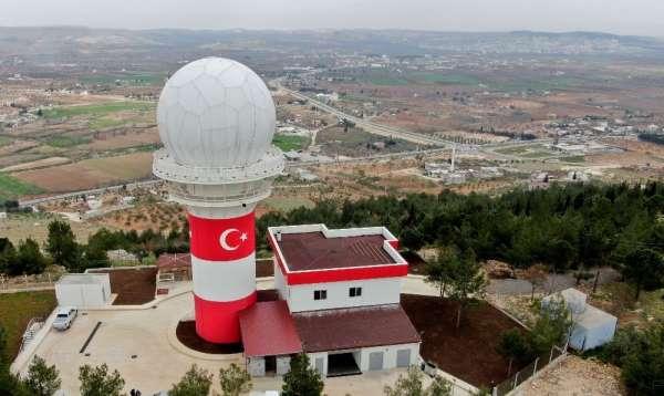 Yerli ve milli radar Türkiyeye milyonlarca dolar kazandırdı