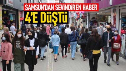 Samsun'da aşı etkisi: Entübe 4 hasta kaldı