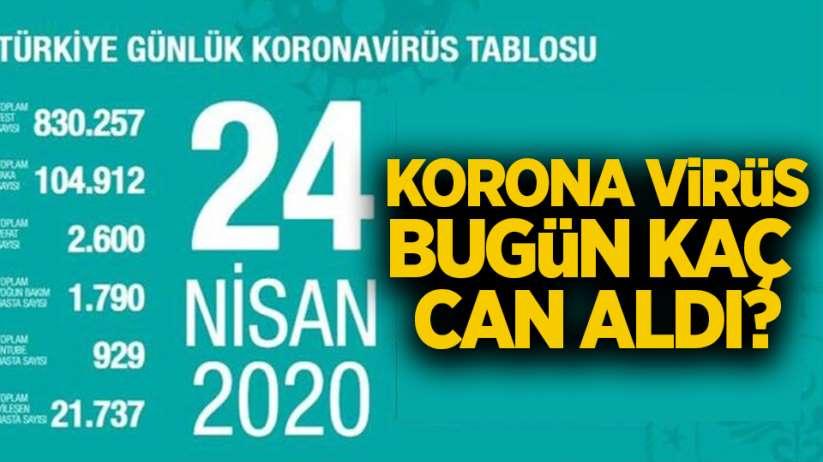 Türkiye'de bugün korona virüsten kaç kişi öldü?