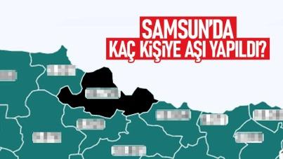 Samsun'da kaç kişiye aşı yapıldı? 25 Ocak 2021