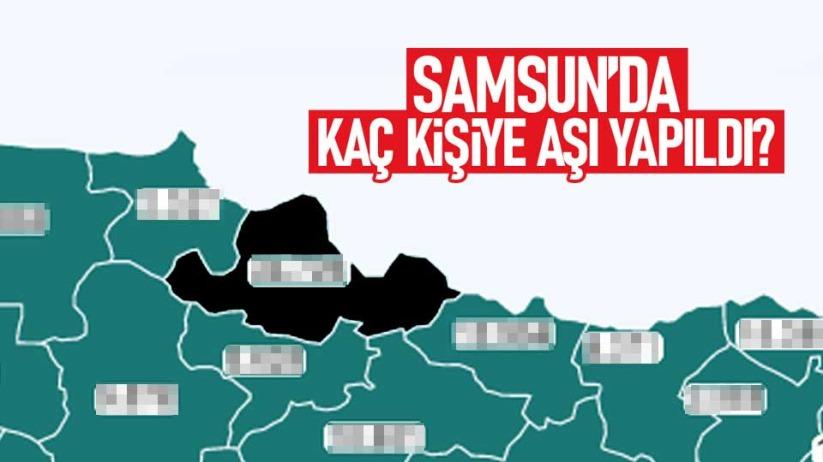 Samsun'da kaç kişiye aşı yapıldı 25 Ocak 2021