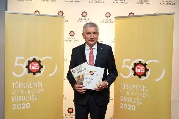Türkiyenin en büyük 500 sanayi kuruluşu açıklandı