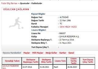 Oğulcan Çağlayan, Çaykur Rizespor ile sözleşmesini feshetti