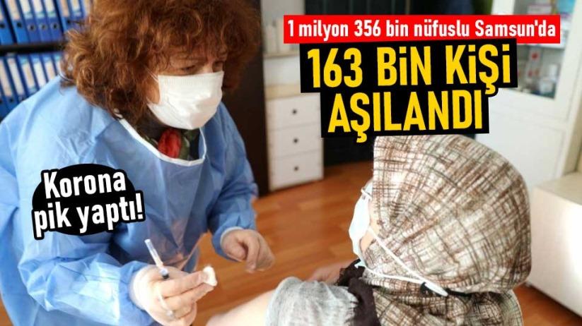 Samsun'da 163 bin kişi aşılandı