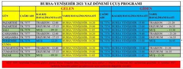 Erzurumdan Bursaya uçuşlar yeniden başladı