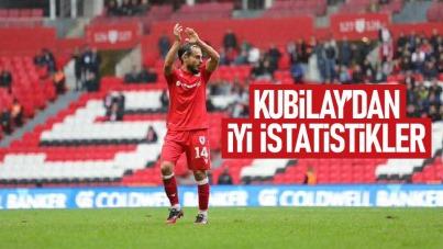 Kubilay'dan İyi İstatistikler