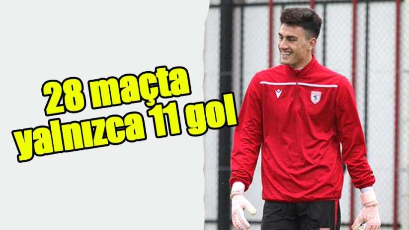 Samsunspor'da Nurullah Aslan, 28 maçta kalesinde yalnızca 11 gol gördü