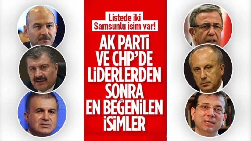 AK Parti ve CHPde en çok beğenilenler! İki Samsunlu var