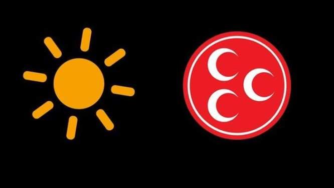 Samsun Haberleri: MHP'den İYİ Parti'ye 4 Transfer!