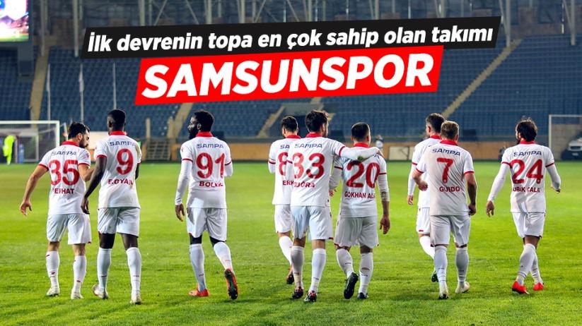 Samsunspor, topa en çok sahip olan takım