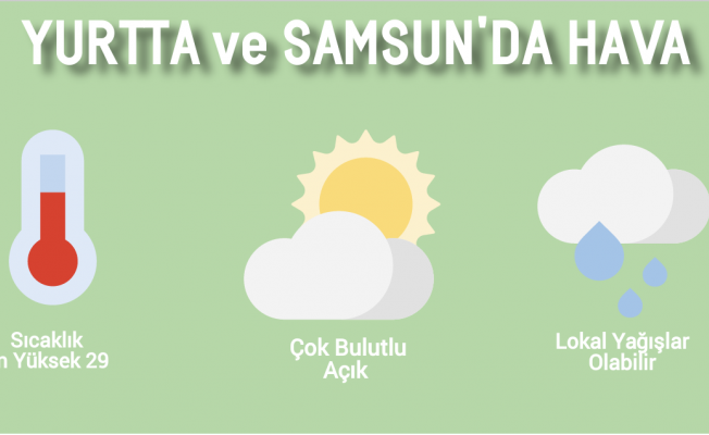 Yutta ve Samsun`da Hava Durumu